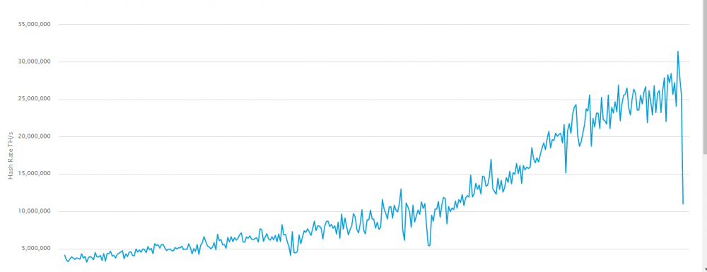 hash rate.png