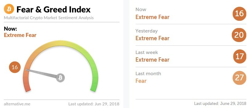 BTC Fear & Greed Index.jpg