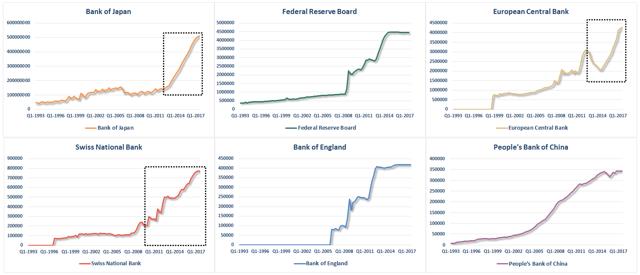 saupload_Central-Bank-Balance-Sheet-091217_thumb1.png