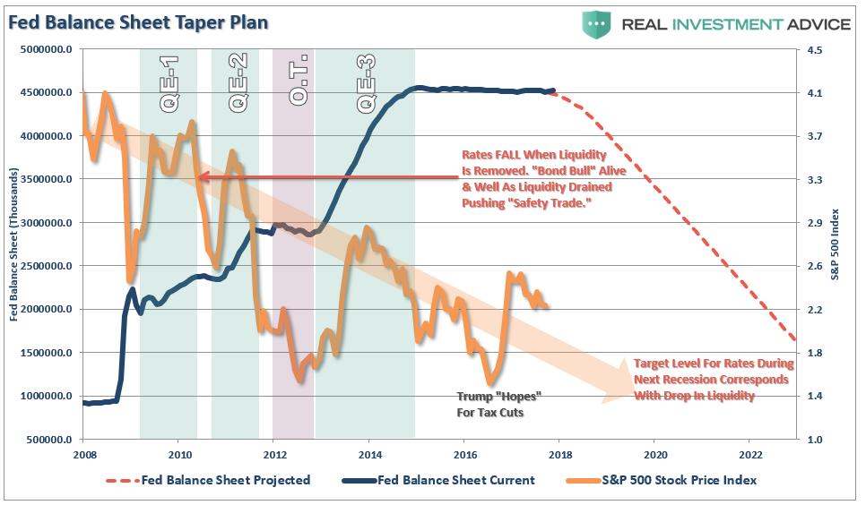 saupload_Fed-Balance-Sheet-Taper-Rates-102517.png