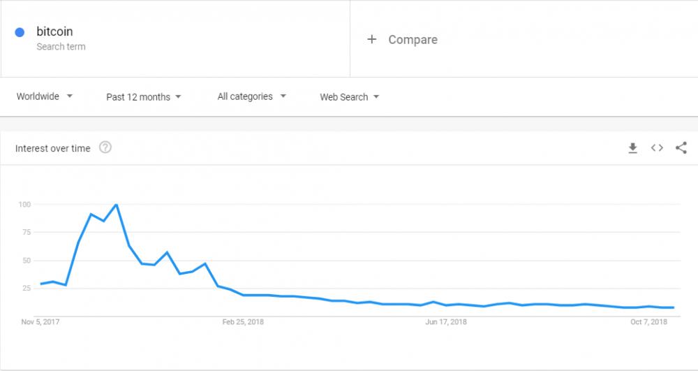 btc google trends.png