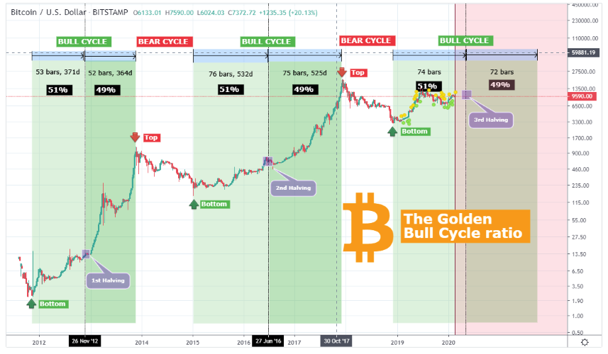 BTC-cycle.png