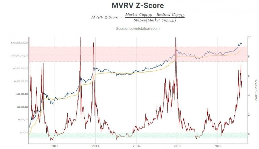 MVRV.jpg